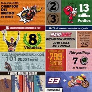 Marc Márquez campeón de Moto 2 (2)