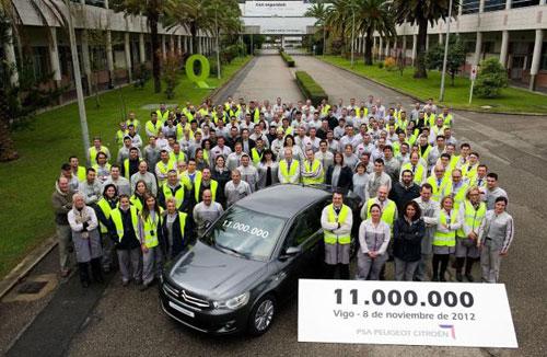 Citroën C-Elysee (11.000.000 millones)