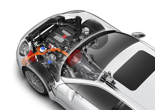 Porsche Panamera Hybrid (motor)