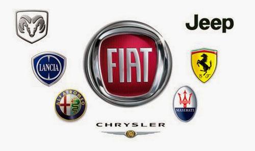 Fiat y Anfac