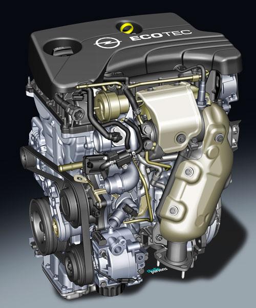 Opel motor Ecotec