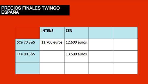 precios-twingo