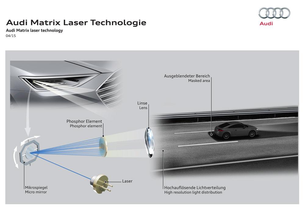 1-audi-matrix-laser