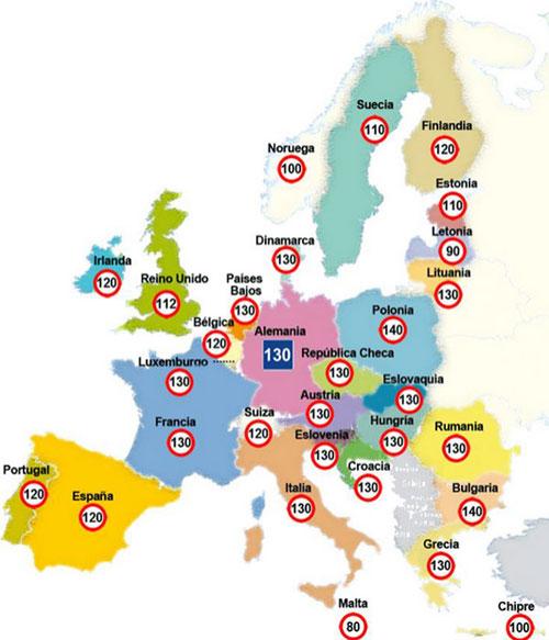 2-velocidades-europa