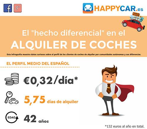 alquiler-happycar