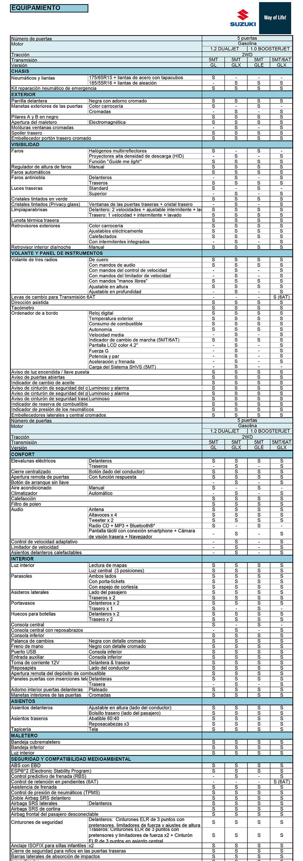especificaciones-equipamiento-baleno