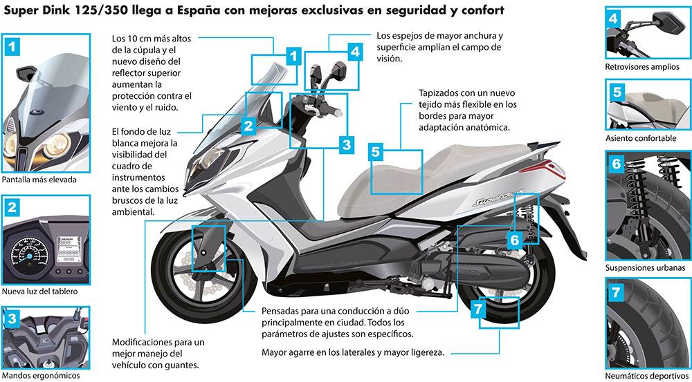 1-infografia_mejorassuperdink_espana_baja