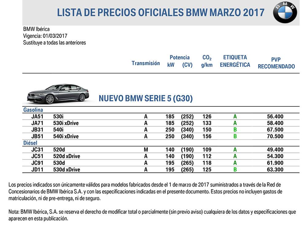 precios-bmw